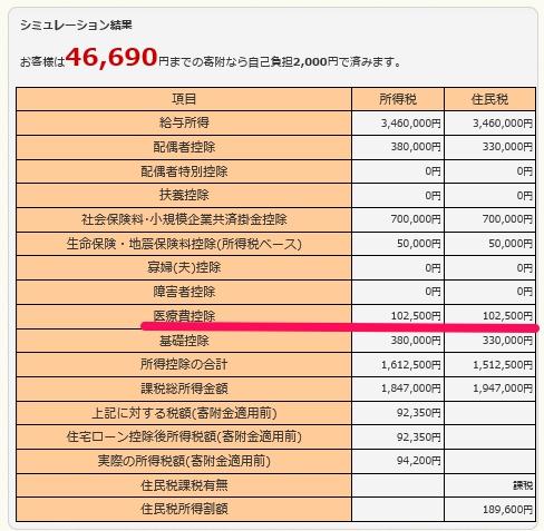 ふるさと:医療費控除10万