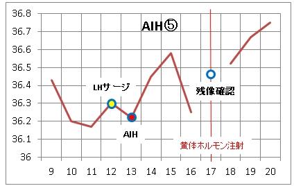 AIH5_スプレキュア